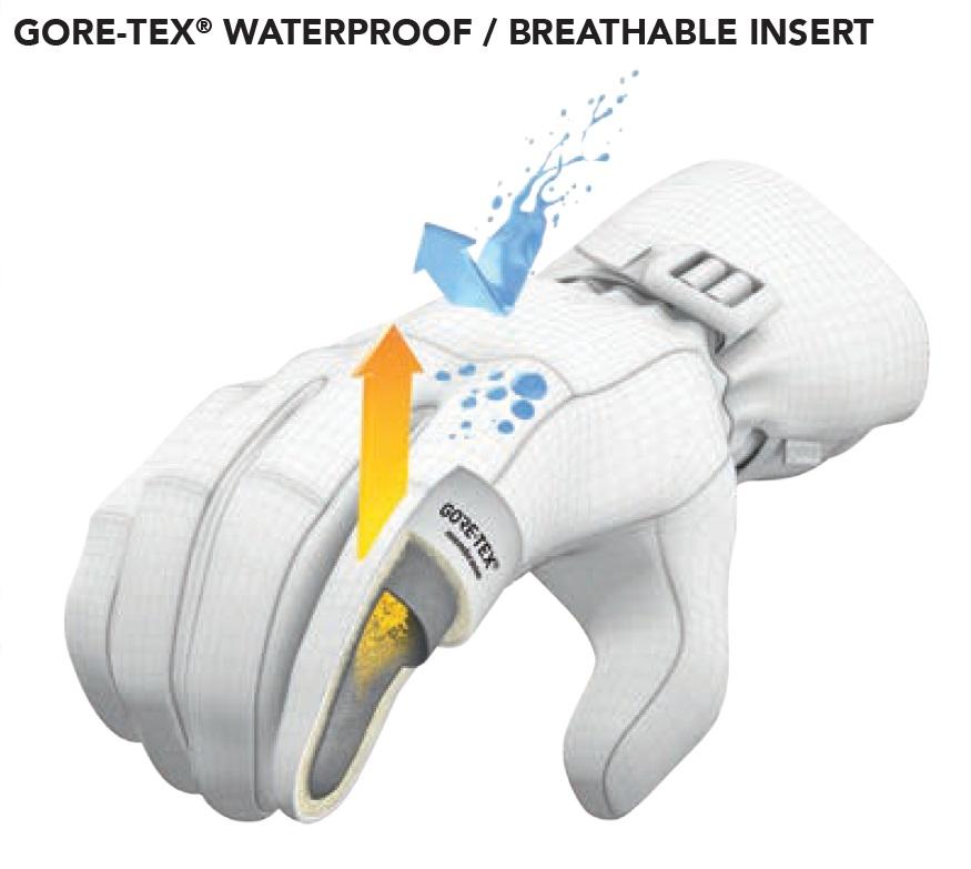 Gore-Tex-Waterproof-Breathable-Insert